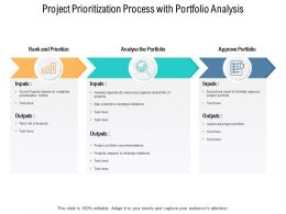 Project Prioritization Process With Portfolio Analysis