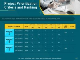 Project Priority Assessment Model Project Prioritization Criteria And Ranking Ppt Powerpoint Layout
