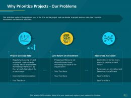 Project Priority Assessment Model Why Prioritize Projects Our Problems Ppt Powerpoint Infographics