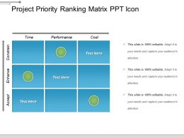 Project Priority Ranking Matrix Ppt Icon