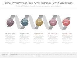 Project Procurement Framework Diagram Powerpoint Images