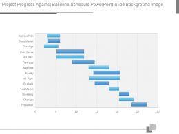 Project Progress Against Baseline Schedule Powerpoint Slide Background Image