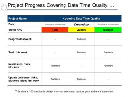 Project Progress Covering Date Time Quality Budget To Do List