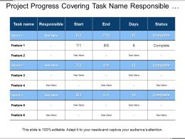 Project Progress Covering Task Name Responsible Start End Days And Status