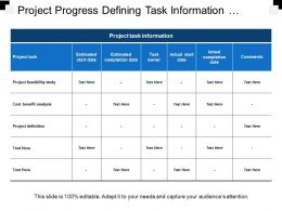 Project Progress Defining Task Information Estimated Completion Date Comments