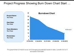 Project Progress Showing Burn Down Chart Start And Finish Date