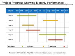 Project Progress Showing Monthly Performance Stages