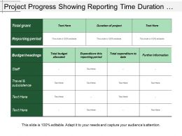 Project Progress Showing Reporting Time Duration Budget Expenditure Information