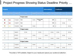 Project Progress Showing Status Deadline Priority Description Estimated Time