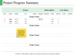 Project Progress Summary Management Ppt Powerpoint Presentation File Samples