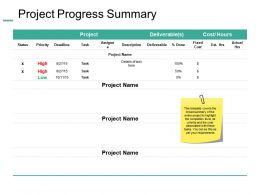 Project Progress Summary Marketing Ppt Summary Example Introduction