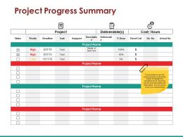 Project Progress Summary Powerpoint Slide Designs