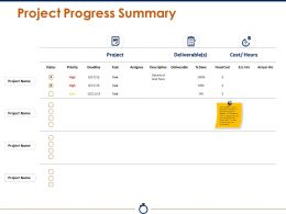 Project Progress Summary Ppt Examples Professional