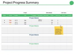 Project Progress Summary Ppt Outline Format