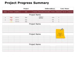 Project Progress Summary Ppt Powerpoint Presentation Gallery Graphics Example