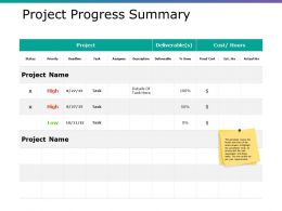 Project Progress Summary Ppt Slide Show