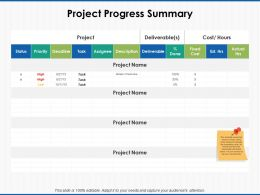 Project Progress Summary Priority Ppt Powerpoint Presentation File Maker