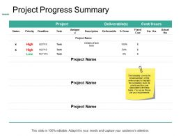 Project Progress Summary Priority Ppt Powerpoint Presentation Layouts Designs Download