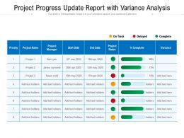 Project Progress Update Report With Variance Analysis