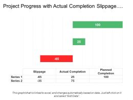 Project Progress With Actual Completion Slippage Planned Completion
