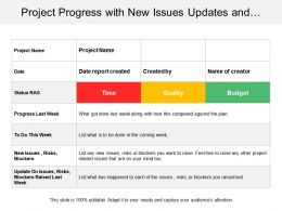 Project Progress With New Issues Updates And To Do Risks