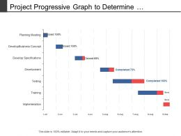 Project Progressive Graph To Determine Completion Status Over Duration Of Time