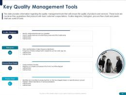 Project Quality Assurance And Control Management Plan Powerpoint Presentation Slides