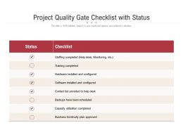 Project Quality Gate Checklist With Status
