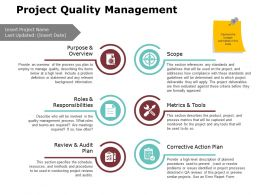 Project Quality Management Ppt Powerpoint Presentation Gallery Graphics Pictures