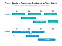 Project Quarterly Comparison Roadmap With Team Review