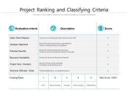 Project Ranking And Classifying Criteria