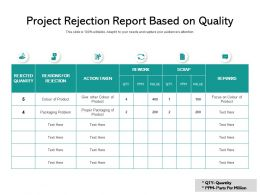 Project Rejection Report Based On Quality