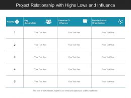 Project Relationship With Highs Lows And Influence 2