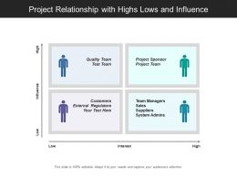 Project Relationship With Highs Lows And Influence