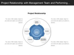 Project Relationship With Management Team And Performing Organization