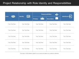 Project Relationship With Role Identity And Responsibilities