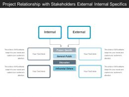 Project Relationship With Stakeholders External Internal Specifics