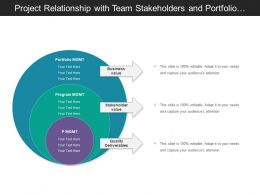 Project Relationship With Team Stakeholders And Portfolio Management