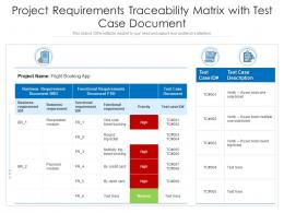 Project Requirements Traceability Matrix With Test Case Document
