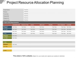 Project Resource Allocation Planning Ppt Images