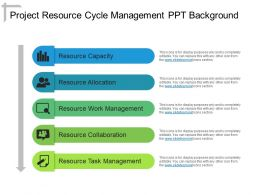 Project Resource Cycle Management Ppt Background