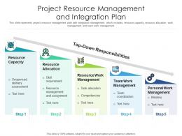 Project Resource Management And Integration Plan