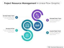 Project Resource Management In Linear Flow Graphic