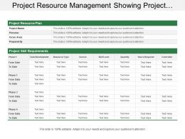 Project Resource Management Showing Project Skills Requirements