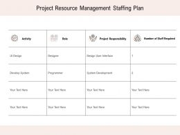Project Resource Management Staffing Plan