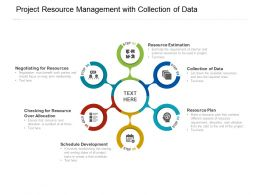 Project Resource Management With Collection Of Data