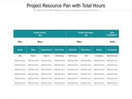 Project Resource Pan With Total Hours
