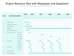 Project Resource Plan With Manpower And Equipment
