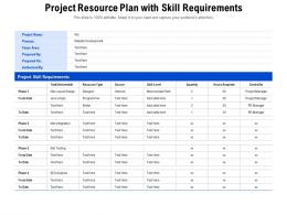 Project Resource Plan With Skill Requirements