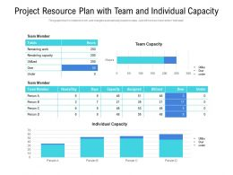 Project Resource Plan With Team And Individual Capacity